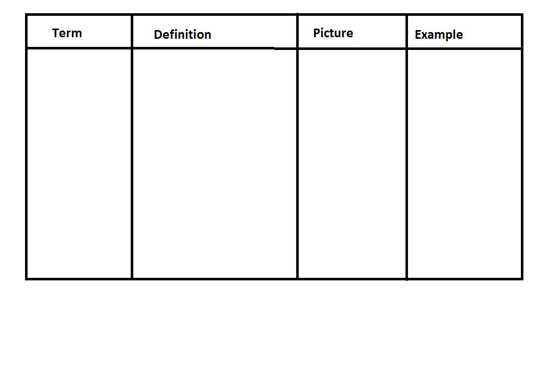 Graphic Organizer 3 - Study Guide